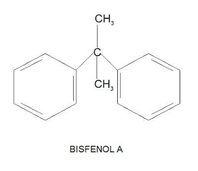 BISFENOL A